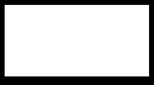 AriumLAB